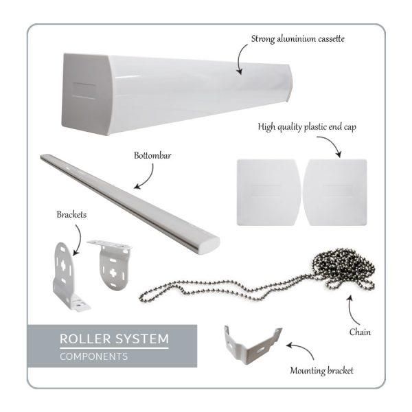 Roller-Blind-Components